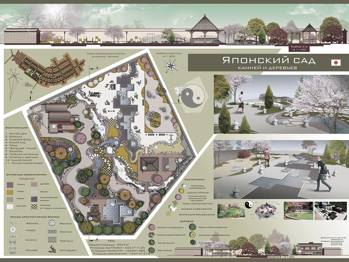 Студенты СФУ предложили новые варианты озеленения города  Студенты СФУ предложили новые варианты озеленения города