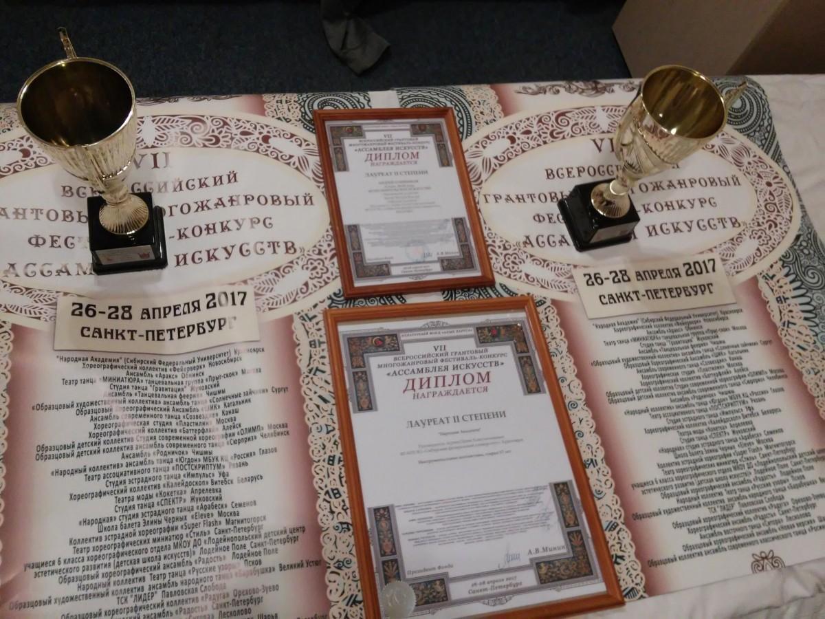 Коллектив СФУ получил диплома на всероссийском конкурсе  НазадВперёд